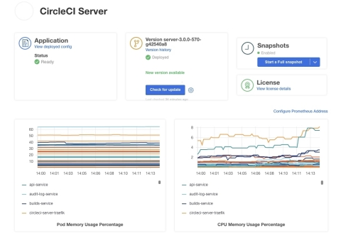CircleCI server 3.1 provides an improved view for operators into the health of the server instance through the observability stack, which provides a dashboard on metrics like CPU and memory usage. (Graphic: Business Wire)