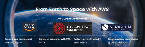 Cognitive Space selected for the AWS Seraphim Space Accelerator (Photo: Business Wire)