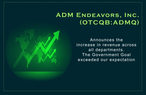 ADMQ 2021 Revenue. (Photo: Business Wire)