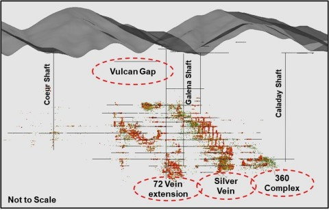 Figure 1: Phase 2 Exploration Targets (Section looking North) (Graphic: Americas Gold and Silver Corporation)