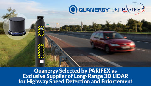 Quanergy Selected by PARIFEX as Exclusive Supplier of Long-Range 3D LiDAR for Highway Speed Detection and Enforcement (Graphic: Business Wire)