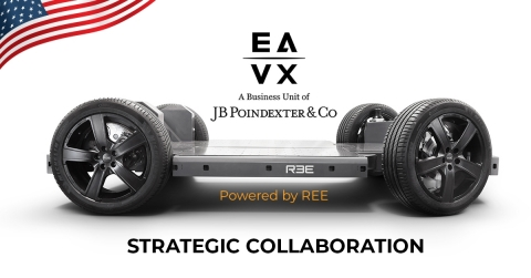 REE Automotive announces strategic collaboration with JB Poindexter & Co Business Unit, EAVX, to develop commercial electric vehicles. Full-scale production of commercial electric vehicles will integrate REEcorner technology and JB Poindexter commercial vehicle bodies produced in the U.S. (Photo: Business Wire)