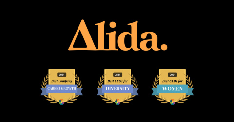Alida Wins 2021 Comparably Awards for Best CEO for Women, Best CEO for Diversity and Best Company for Career Growth (Graphic: Business Wire)