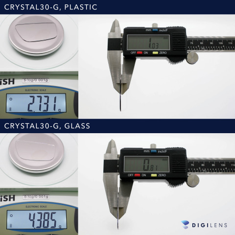 Weight and thickness comparison between glass and plastic (Photo: Business Wire)