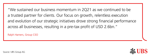 Ralph Hamers Quote (Graphic: UBS Group AG)
