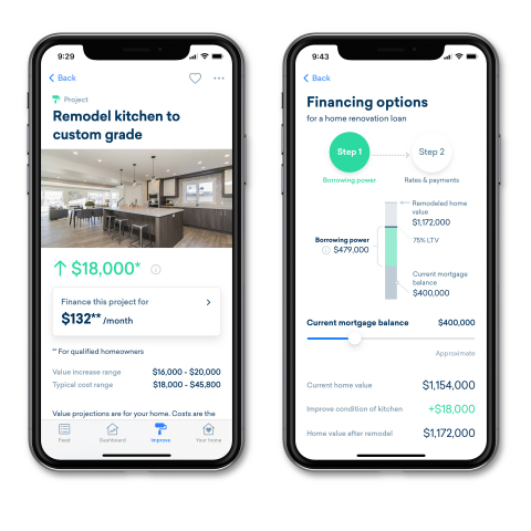 With the Home Renovation Loan, a homeowner looking to upgrade their kitchen would save anywhere from $200 to over $1,000 per month— all while potentially adding to their home's value. (Photo: Business Wire)
