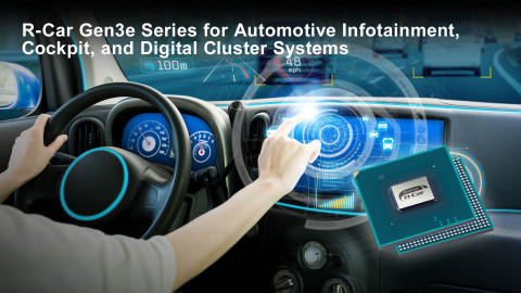R-Car Gen3e Series for Automotive Infotainment, Cockpit, and Digital Cluster Systems (Graphic: Business Wire)