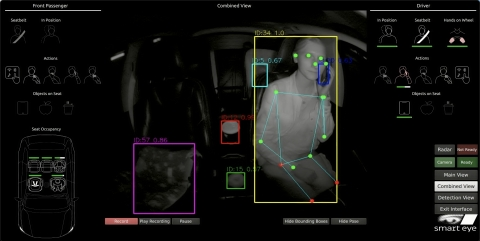 Smart Eye's Interior Sensing system provides complete driver and cabin monitoring, tracking eye gaze, body key points, activities and objects in a vehicle, seat occupancy and more. (Photo: Business Wire)