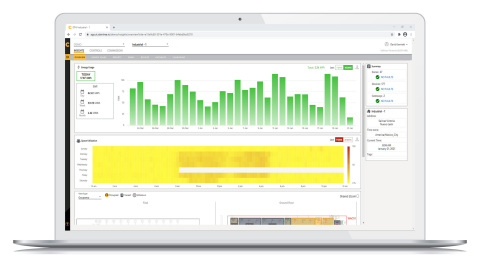 Daintree Controls Software allows users to manage building portfolios big and small from a single, easy-to-use interface. (Photo: Business Wire)