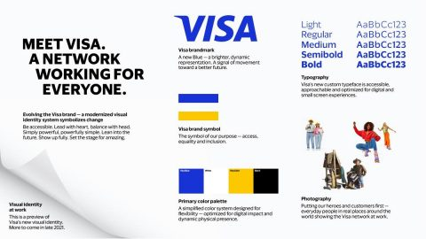 The 'Meet Visa' campaign shares an initial glimpse into the evolved visual brand identity launching later this year, featuring refreshed colors for digital impact, a custom font created for optimal digital experiences and an updated brand symbol designed to express the purpose behind the organization. (Graphic: Business Wire)