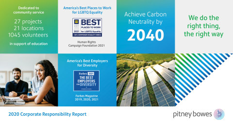 2020 Pitney Bowes Corporate Responsibility Report (Graphic: Business Wire)
