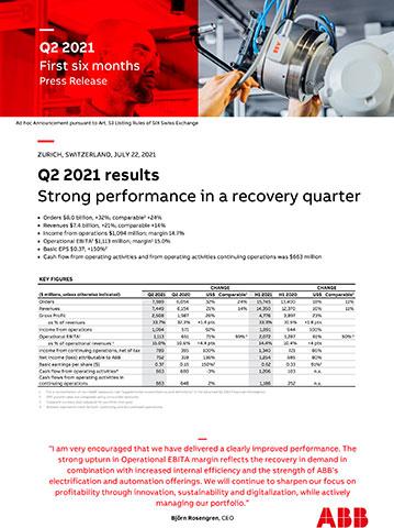 ABB:Q2 2021 Results