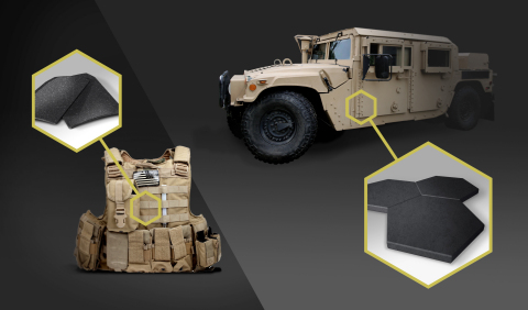 SINTX will support the development and scale-up manufacturing of high-performance ceramic armor for use by personnel, aircraft, and vehicles. (Photo: Business Wire)