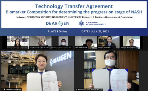 Deargen, an AI-powered drug discovery and development company, signed an agreement with Sookmyung Women's University Research & Business Development Foundation for licensing biomarker technologies for determining the progression stage of NASH (non-alcoholic steatohepatitis) patients. The licensed technologies are outcomes of Collaborative Genome Program for Fostering New Post-Genome Industry where transcriptomes in samples from patients were analyzed using machine learning. Based on the agreement, Deargen obtains three patent rights for biomarkers of NASH. After conducting verification of licensed biomarkers, Deargen will accelerate the development of new drugs for NASH that has no available treatments yet. (Graphic: Business Wire)