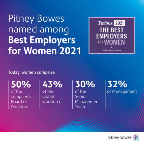 Pitney Bowes among Forbes Best Employers for Women for fourth consecutive year. (Graphic: Business Wire)