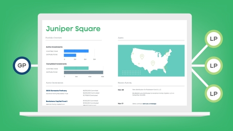 Juniper Square, the leading provider of investment management solutions for commercial real estate (CRE), today announced the launch of Institutional Reporting, the industry's first networked reporting system designed to unite institutional LPs and GPs around a shared set of partnership, performance and asset data.(Graphic: Business Wire)