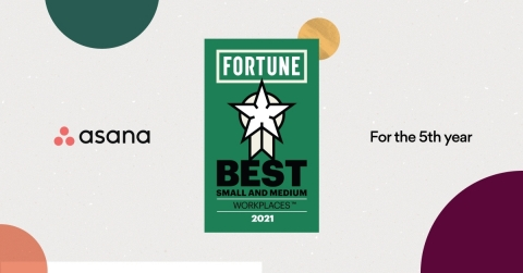 Asana named #3 on the 2021 Best Small & Medium Workplaces™ list by Fortune and Great Place to Work® (Graphic: Business Wire)