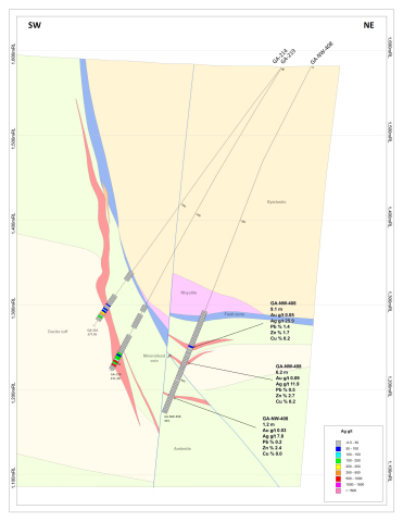 Figure 5: Cross Section of Hole GA408 NW Zone (Graphic: Business Wire)