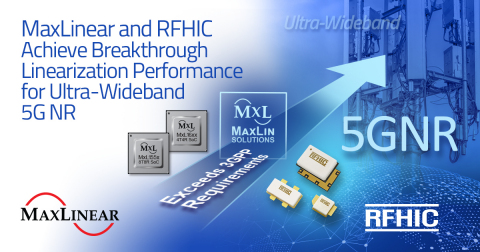 MaxLinear transceivers and linearization technology combine with RFHIC's power amplifiers to exceed 3GPP requirements for 5G New Radio (NR) (Graphic: Business Wire)