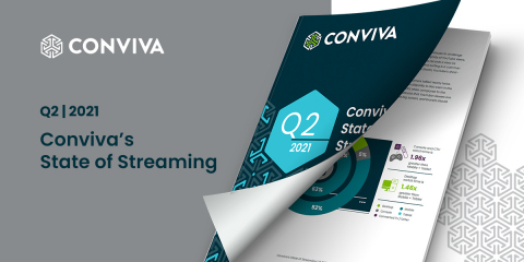 Q2 2021 State of Streaming from Conviva (Graphic: Business Wire)
