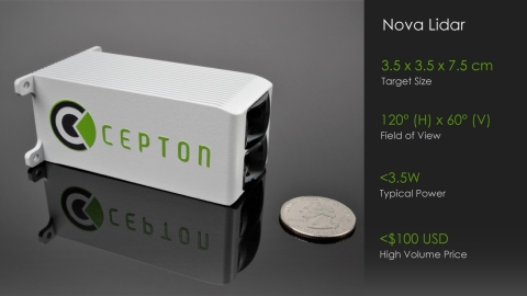 Cepton's pathbreaking miniature Nova lidar provides an attractive combination of performance, compactness, field of view coverage and affordability. ©Cepton Technologies, Inc. (Graphic: Business Wire)