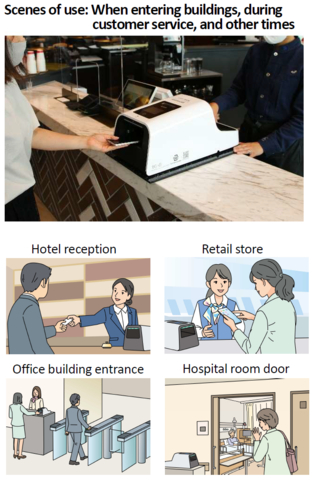 Scenes of use (Graphic: Business Wire)