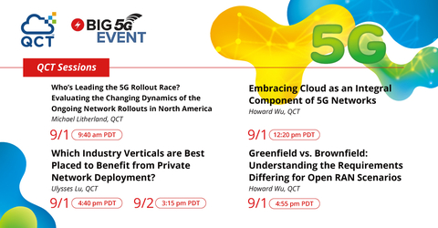 QCT Sessions at the Big 5G Event 2021 (Graphic: Business Wire)