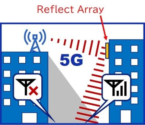 Image of Reflect Array (Graphic: Business Wire)