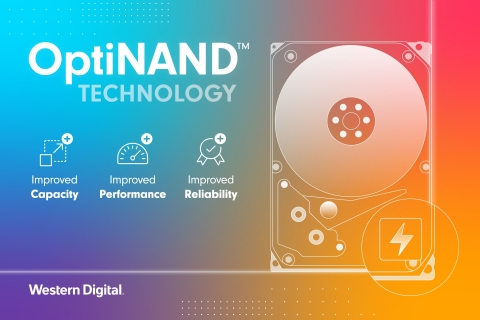 OptiNAND technology improves capacity, performance, and reliability for new Western Digital hard disk drives. OptiNAND developments will extend ePMR over multiple generations and allow Western Digital to reach 50TB in the second half of this decade. (Graphic: Business Wire)