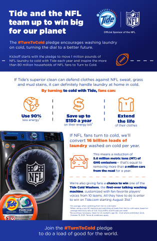 Tide® announced that it is joining forces withthe National Football League (NFL) to motivate fans to turn the dial from hot to cold and make a positive impact on the planet. (Graphic: Business Wire)