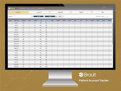 Brault Analytics - Patient Account Tracker (Graphic: Business Wire)