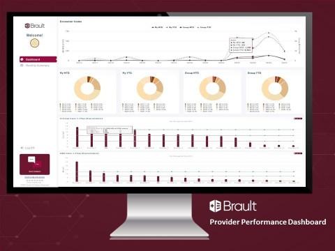 Brault Analytics - Provider Performance Dashboard (Graphic: Business Wire)
