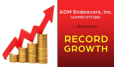ADMQ Announces Record Growth (Graphic: Business Wire)