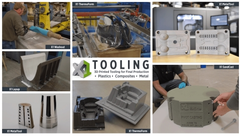 ExOne's new X1 Tooling portfolio was created in direct response to increasing demand from manufacturers who are seeking fast and local tooling options because of supply chain disruptions due to the ongoing COVID pandemic. (Graphic: Business Wire)