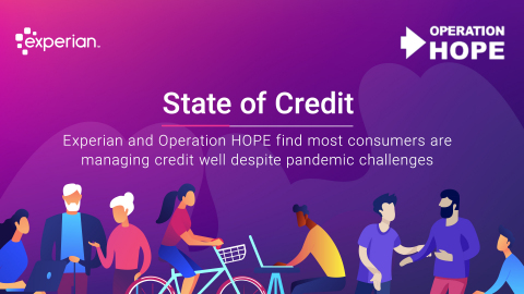 Average U.S. credit scores climb to 695 according to Experian's State of Credit report and Operations HOPE's new HOPE Financial Wellness Index (Graphic: Business Wire)