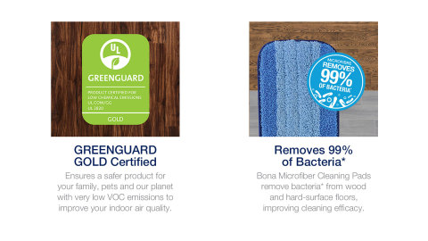 Clean greener. The Bona Premium Spray Mop features a patented, machine washable Bona Microfiber Cleaning Pad with unique design and dual-zone cleaning action that removes 99% of bacteria. Additionally, the Bona Wood Cleaner or Bona Hard-Surface Floor Cleaner is GREENGUARD certificated safe for use in the home and around family. (Photo: Business Wire)