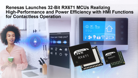 Renesas Launches 32-bit RX671 MCUs Realizing High-Performance and Power Efficiency with HMI Functions for Contactless Operation (Graphic: Business Wire)
