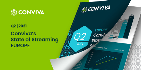 Conviva's State of Streaming Europe - Q2 2021 (Graphic: Business Wire)