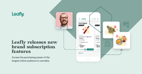 Leafly's brand subscription contains new features to help brands reach the 125+ million visitors who use Leafly each year to discover and shop for cannabis. (Photo: Business Wire)