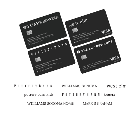 Williams-Sonoma Inc. Launches New The Key Rewards Credit Card Program with Capital One (Graphic: Business Wire)