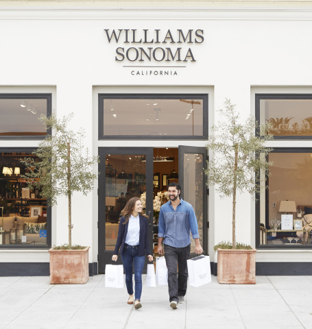 Williams-Sonoma Inc. Launches New The Key Rewards Credit Card Program with Capital One (Photo: Business Wire)