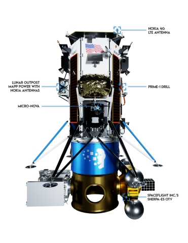 Utilizing the excess capacity on Intuitive Machines' Nova-C lunar lander, Spaceflight Inc. will offer rideshare opportunities onboard its next-gen Sherpa Orbital Transfer Vehicle (OTV) for deployment into trans-lunar and low-lunar orbits and beyond to geosynchronous equatorial orbit (GEO). (Graphic: Business Wire)