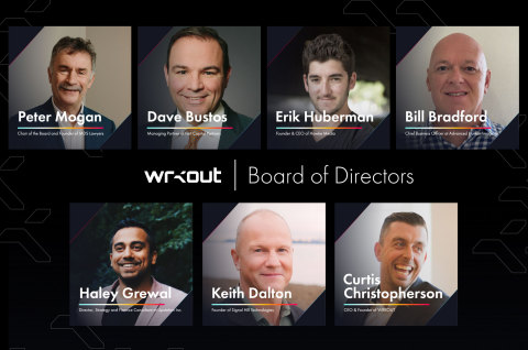 WRKOUT's Board of Directors