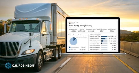 C.H. Robinson launches Market Rate IQ™ – new technology that shows shippers how to save on the spot market and compares their rates to the DAT benchmark (Graphic: Business Wire)