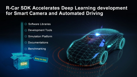 R-Car SDK Accelerates Deep Learning Development for Smart Camera and Automated Driving (Graphic: Business Wire)