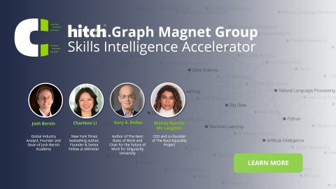 Hitch Works, Inc. and Global Future of Work Luminaries form The Hitch.Graph Magnet Group and Launch Skills Intelligence Accelerator. (Graphic: Business Wire)