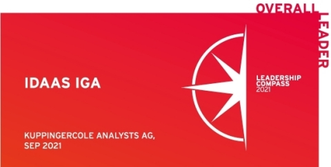 SailPoint Named Overall Leader in KuppingerCole's 2021 Leadership Compass for IDaaS IGA (Graphic: Business Wire)