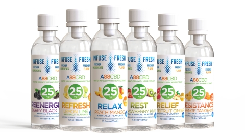 The Alkaline Water Company is proud to present its six new A88CBD™ functional waters powered by Vessl®—Relax, Refresh, Rest, Reenergize, Relief, and Resistance. (Photo: Business Wire)