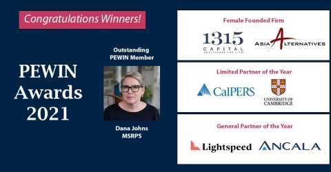 PEWIN Awards 2021 Winners - Dana Johns, 1315 Capital, Asia Alternatives, CalPERS, University of Cambridge, Lightspeed Venture Partners, Ancala (Photo: Business Wire)