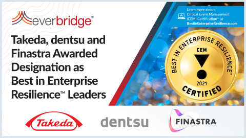 Takeda, dentsu and Finastra Awarded Designation as Best in Enterprise Resilience Leaders as Part of Everbridge's Global Critical Event Management (CEM) Certification Program (Graphic: Business Wire)